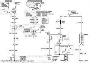 wiring diagram awesome 2005 chevy silverado wiring