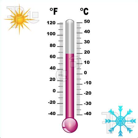 heat clipart weather thermometer pencil and in color