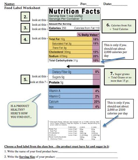 Reading Nutrition Labels Worksheet by Food Label Reading Lesson Free Had A Student Ask