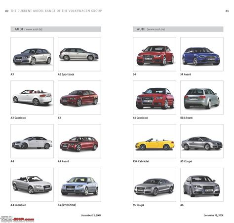 volkswagen cars list complete list of vw group s models sold worldwide team bhp