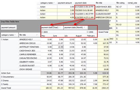 what s a pivot table what is pivot table
