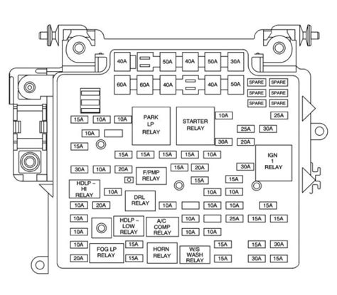 sophisticated gmc yukon fuse box diagram pictures best image wiring diagram cashsigns us chevrolet express fuse box diagram auto genius chevrolet auto wiring diagram