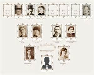 family tree forms templates best 10 family tree templates ideas on free