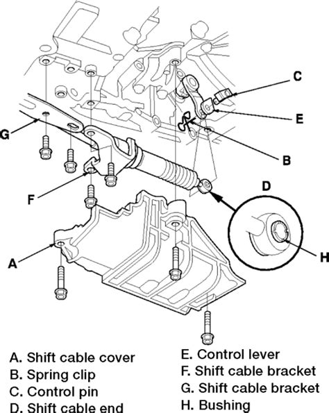 how to remove cable from a bracket 1994 acura integra repair guides automatic transaxle transaxle removal