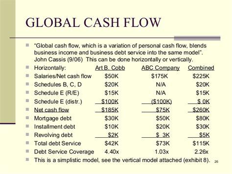 global cash flow analysis template 99 global flow template top result global