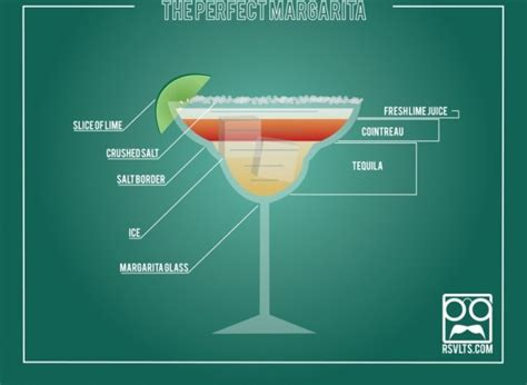 how to make the perfect margarita infographic huffpost