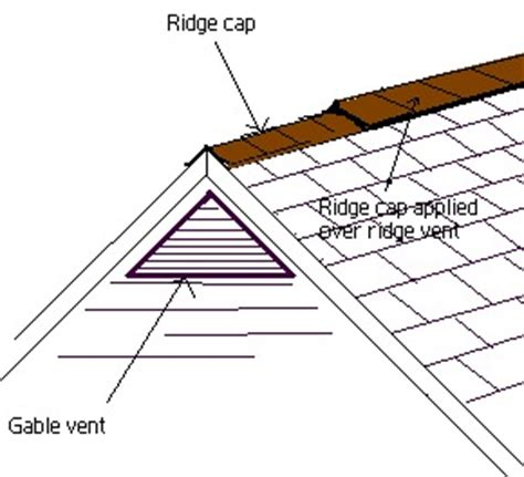 architectural shingles installation