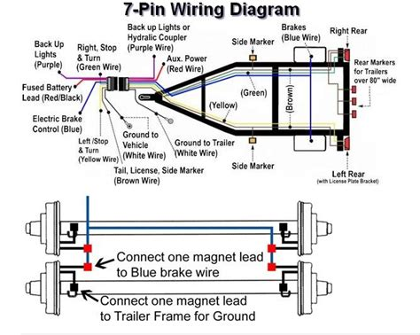 pin trailer plug wiring diagram plug wiring pinterest utility trailer
