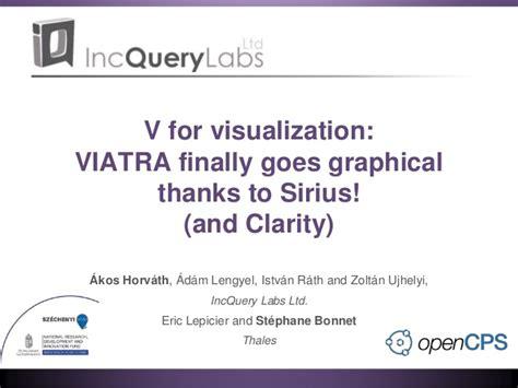 V For Visualization Viatra Finally Goes Graphical Thanks | v for visualization viatra finally goes graphical thanks