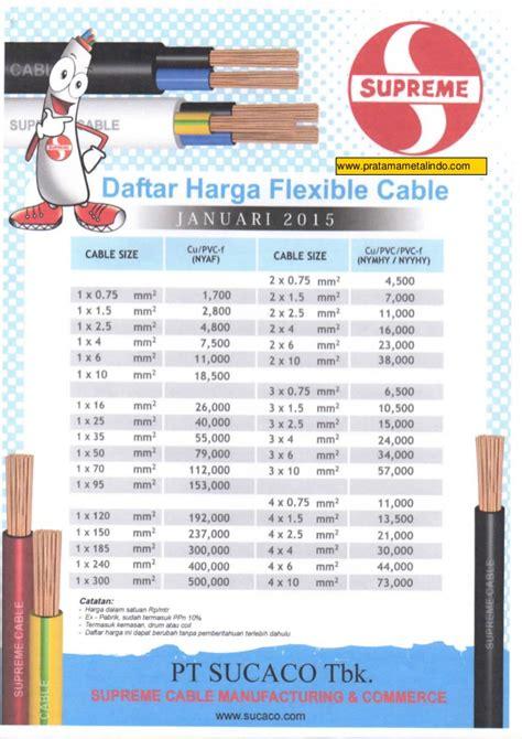 Harga Kabel Merk Supreme harga kabel supreme indobeta