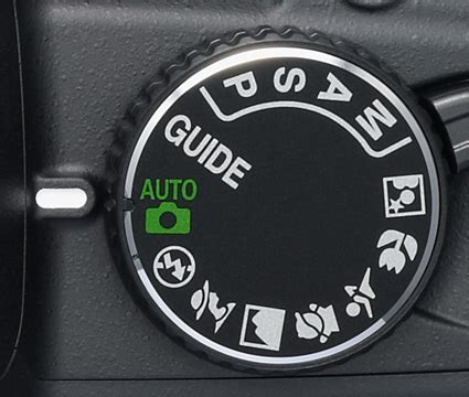 what does the various icons on camera dial mean?