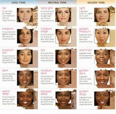 whats the best hair color for my skin tone quiz 1000 images about warm skin tones on pinterest sun