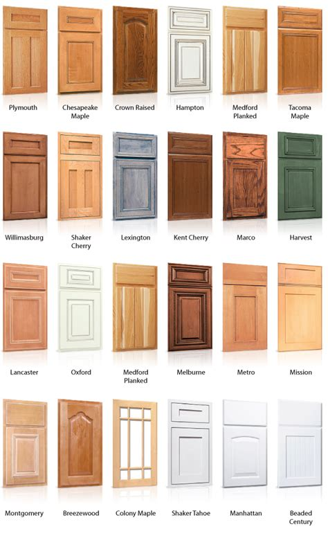 Types Of Cabinets For Kitchen by Cabinet Door Styles By Silhouette Custom Cabinets Ltd