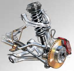 Translate Car Struts In Technical Illustration Of Automotive Front Suspenion And