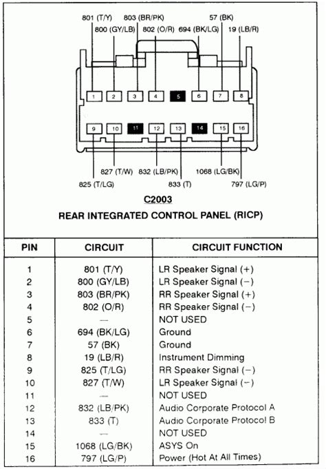 1996 ford explorer radio wiring diagram wiring diagram
