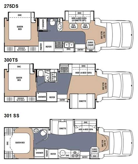 Class C Motorhome Floor Plans by Motorhome Floor Plans