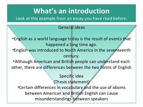 thesis difference between abstract and introduction difference between introduction and thesis statement