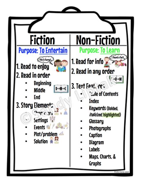 in between the two books improving fiction and non fiction part 2 lessons by