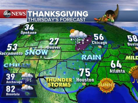 your thanksgiving weather forecast abc news