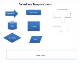 Powerpoint Swimlane Template by Swimlanes In Powerpoint Templates Lucidchart Powerpoint