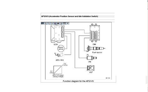 2000 International 4900 Wiring Diagram Electrical