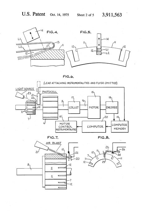 swinging the lead definition patent us3911563 method of attaching armature coil leads
