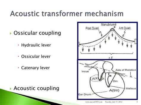 transformer coupling means transformer coupling means 28 images transformer coupling transformer coupling factor