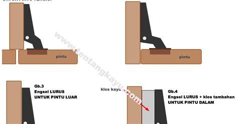 Engsel Hona 4 Engsel Pintu Tebal Engsel Tebal engsel sendok sesuai posisi pintu tentang kayu