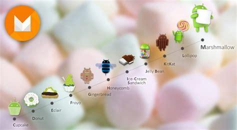 Merk Hp Samsung Versi Lollipop 82 smartphone yang dapat update android 6 0 marshmallow
