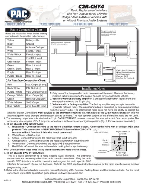 pac wire harness wiring diagrams wiring diagram schemes