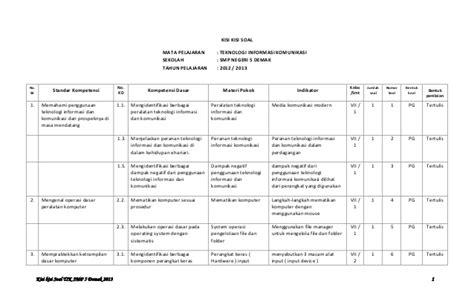 format makalah smk kisi kisi soal kewirausahaan smk kelas xii semester 1 rar