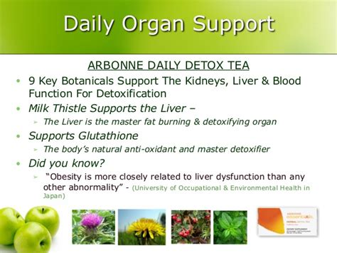 When To Drink Arbonne Detox Tea by Arbonne Nutrition 2015