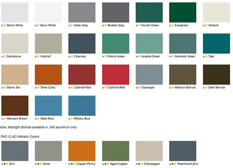 pac clad color chart snap clad panel metal roofing roofing contractors