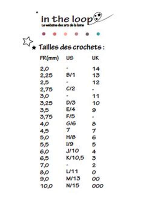pattern traduit en francais le crochet point tunisien tricot crochet