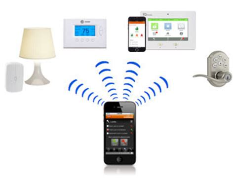 home automation smart home systems and technology