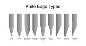Best Type Of Kitchen Knives knife edges 101 guidefinest knife finest knife