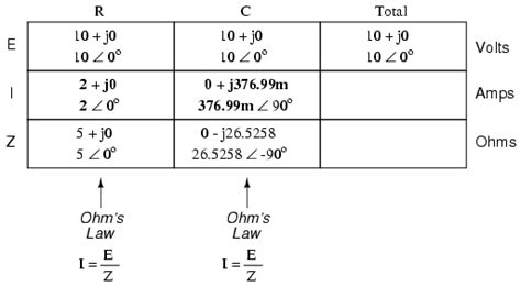ac led capacitor calculator lessons in electric circuits volume ii ac chapter 4