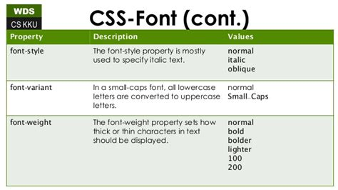 design font css css font text style