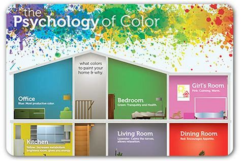 it s no secret that different colors evoke different emotions in us and that marketers