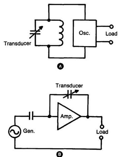 equivalent transistor k3565 capacitive bridge circuit 28 images capacitance bridge circuit diagram for the capacitance