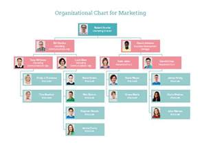 marketing org chart free marketing org chart templates
