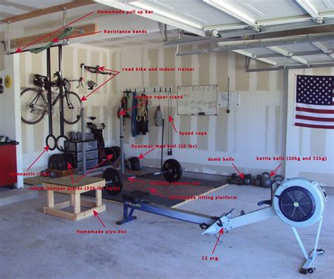my new crossfit garage olympic weights crossfit and