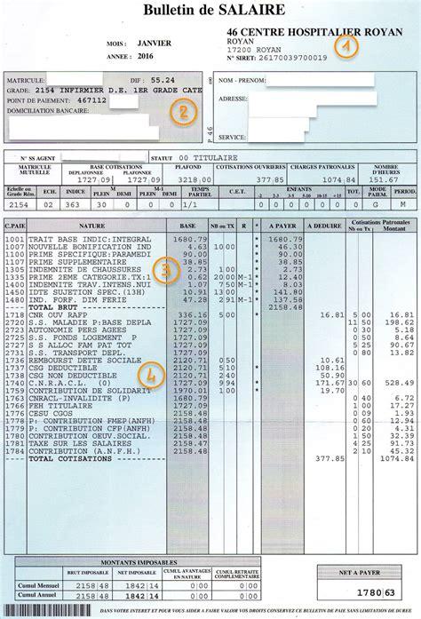 Grille Salaire Fonction by Grille Indiciaire Fonction Publique Hospi 2017 Grille
