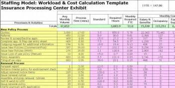 Staffing Spreadsheet Template by Staffing Plan Template Excel Plan Template