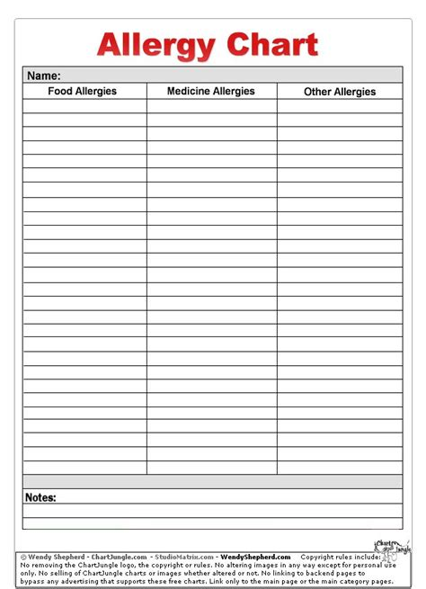 printable food allergy log allergy chart allergy awareness pinterest allergies