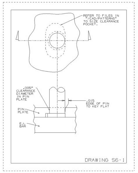 design guidelines for injection moulding injection mold ejector system design standards