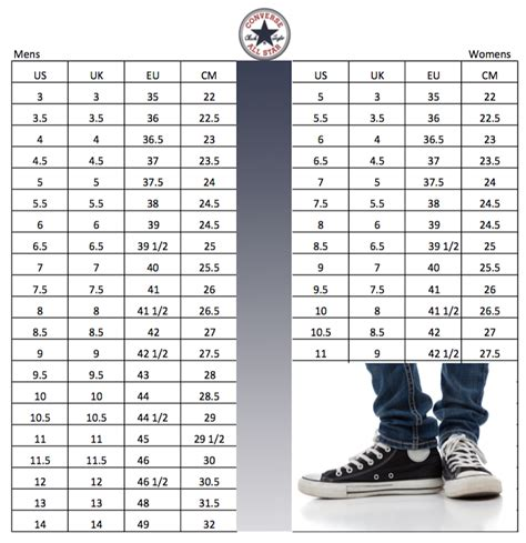shoe size to womens shoes size conversion chart soleracks