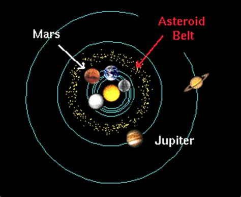 the asteroids or minor planets between mars and jupiter classic reprint books general properties of asteroids