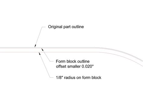 Outline Offset Radius by Thatcher Cx4