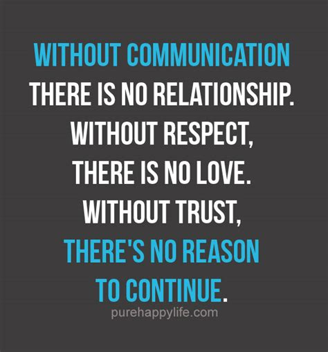 What Is A Relationship Without Communication One S Opinion